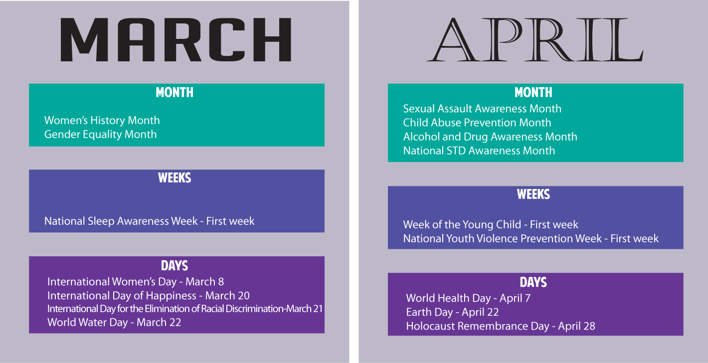 March Month: Women's History Month, Gender Equality Month; Weeks: National Sleep Awareness Week - First Week; Days: International Women's Day - March 8, International Day of Happiness - March 20, International Day for the Elimination of Racial Discrimination - March 21, World Water Day - March 22; April Month: Sexual Assault Awareness Month, Child Abuse Prevention Month, Alcohol and Drug Awareness Month, National STD Awareness Month; Weeks: Week of the Young Child - First Week, National Youth Violence Prevention Week - First week; Days: World Health Day - April 7, Earth Day - April 22, Holocaust Remembrance Day - April 28