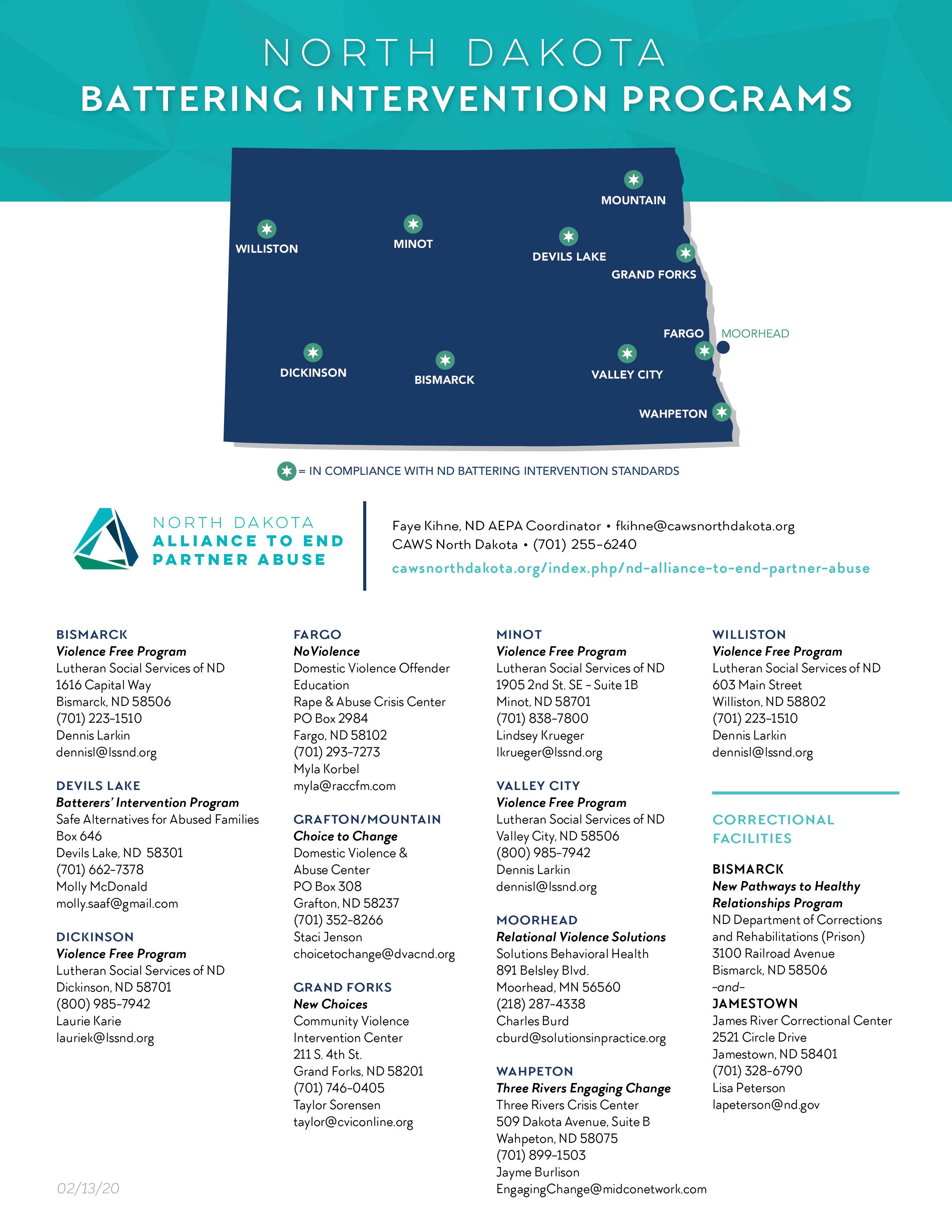 2019 BIP Program Map & Listing